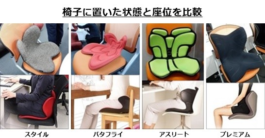 スタイルの座位比較